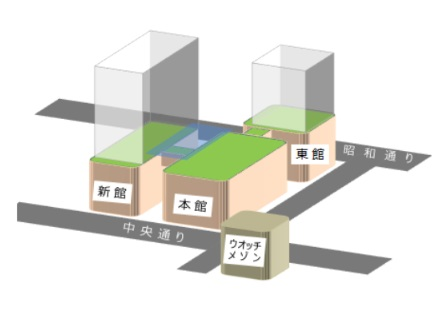 日本橋高島屋SC構成